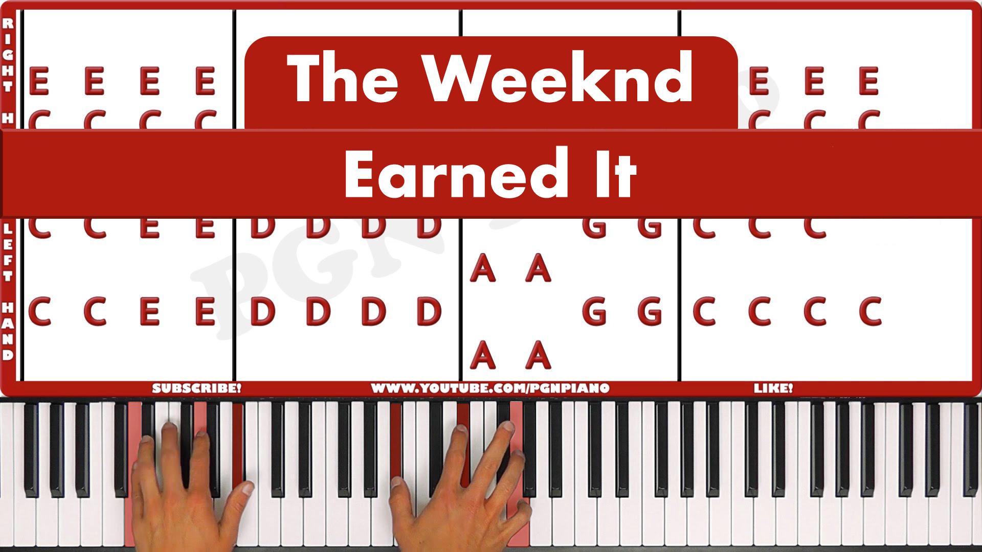 The Weeknd – Earned It – Easy