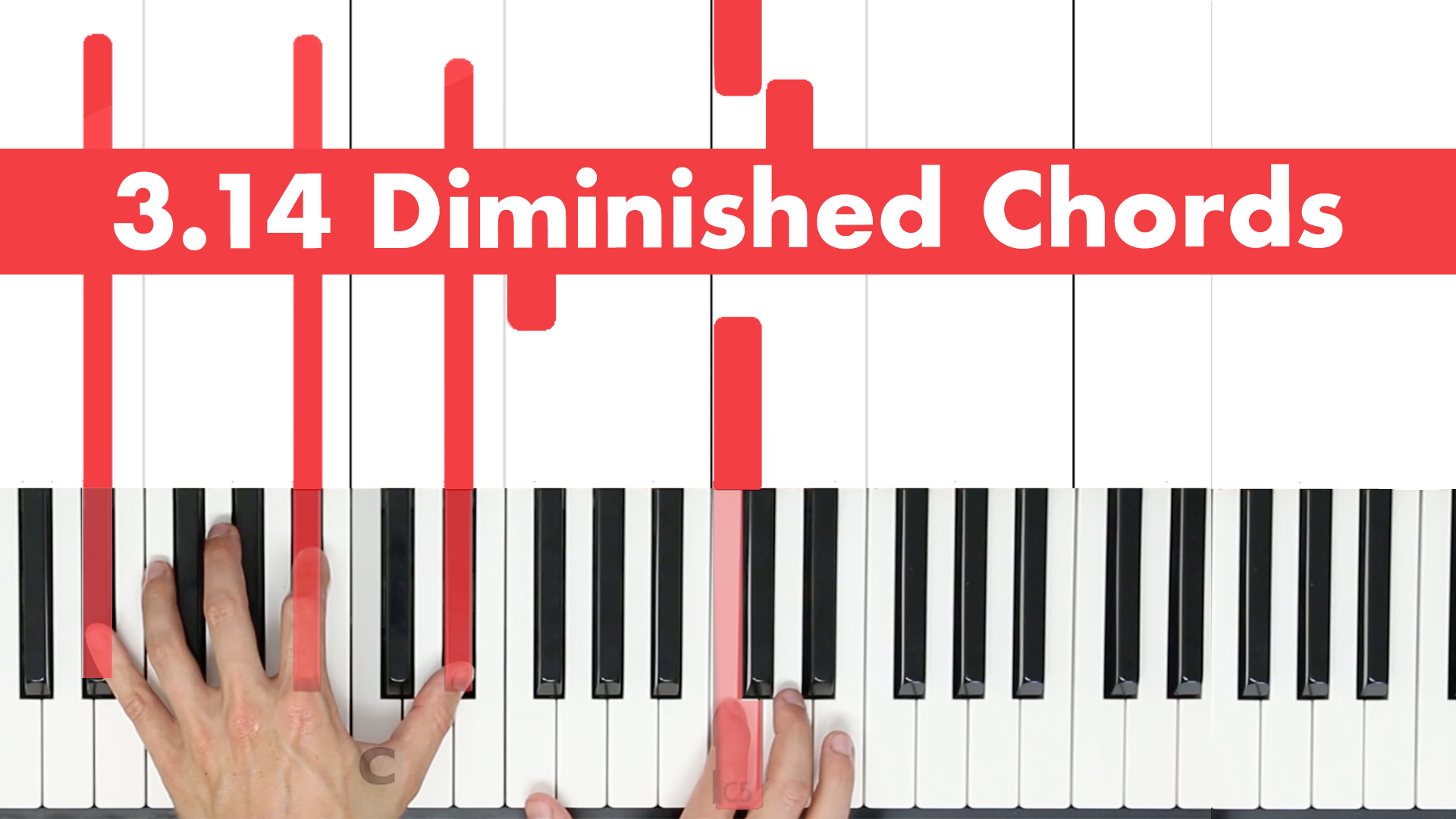 3.14 Diminished Chords